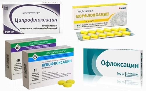 Пиелонефрит лучшие препараты